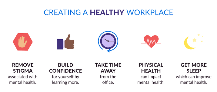 Image_Creating a Healthy Workplace