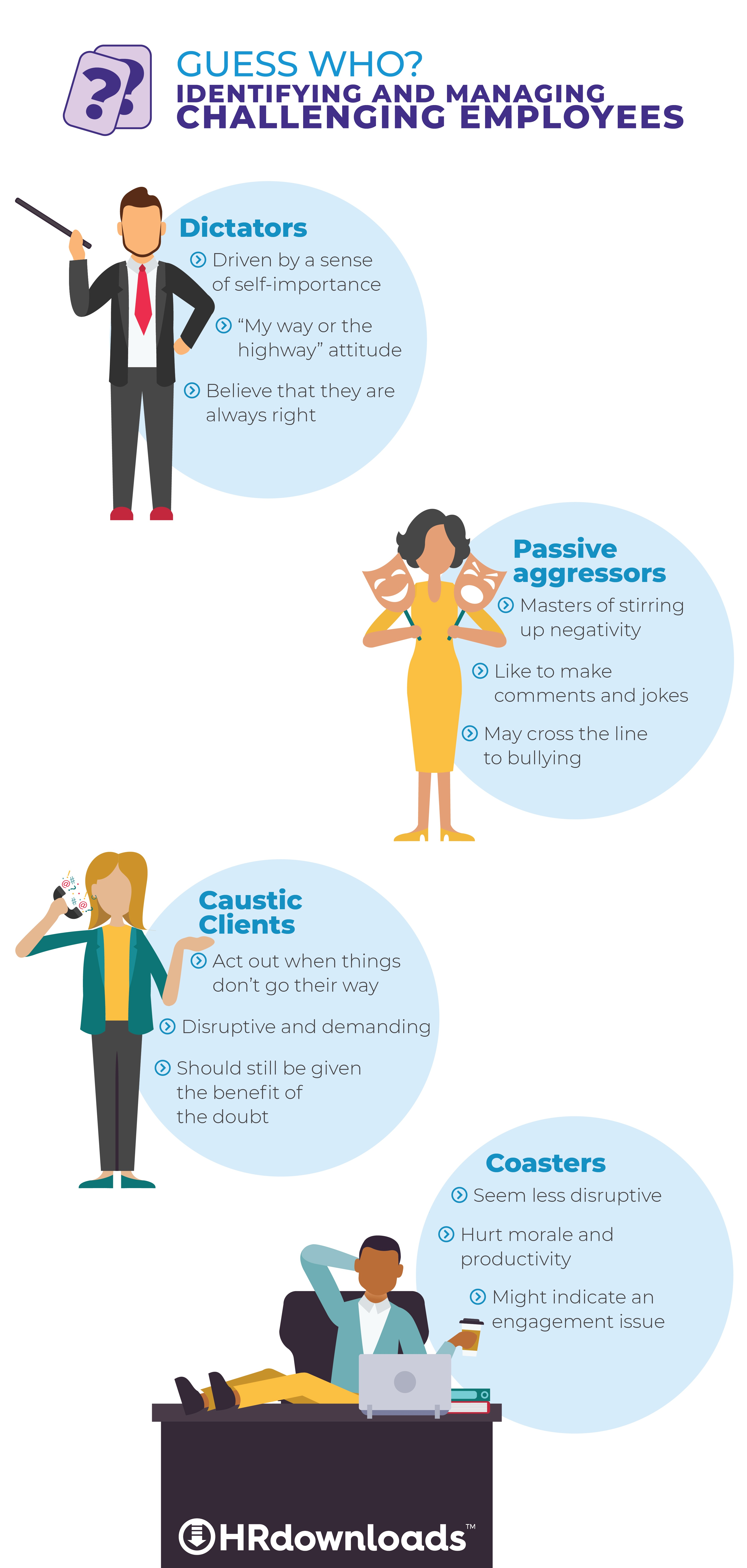 Identifying and Managing Challenging Employees Infographic